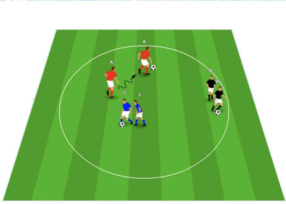 intensieve voetbal warming up